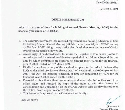 Extension of time for holding Annual General Meeting