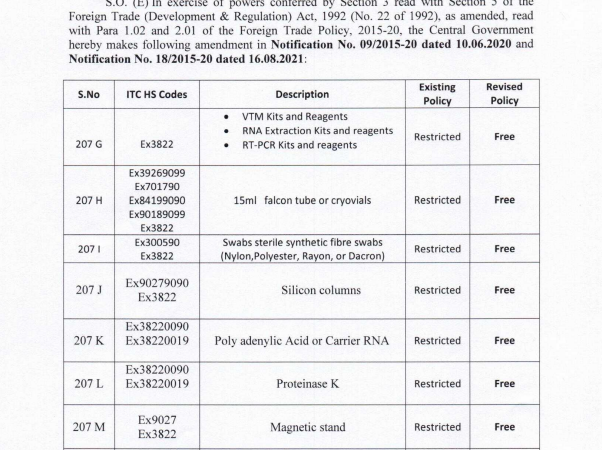 Amendment in Export Policy of Diagnostic kit- Notification